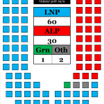 NSW Seat Projection 190912