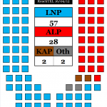 Qld Seat Projection 160912