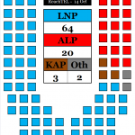Qld Seat Projection 141012