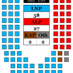 Qld Seat Projection 241112