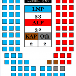 Qld Seat Projection 251112
