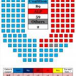 Seat Projection 171212