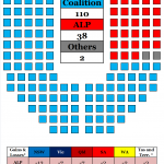 Seat projection 080512
