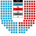 Seat Projection 210113
