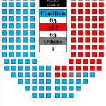 Seat Projection B 140113