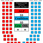 Vic Seat Projection 040103